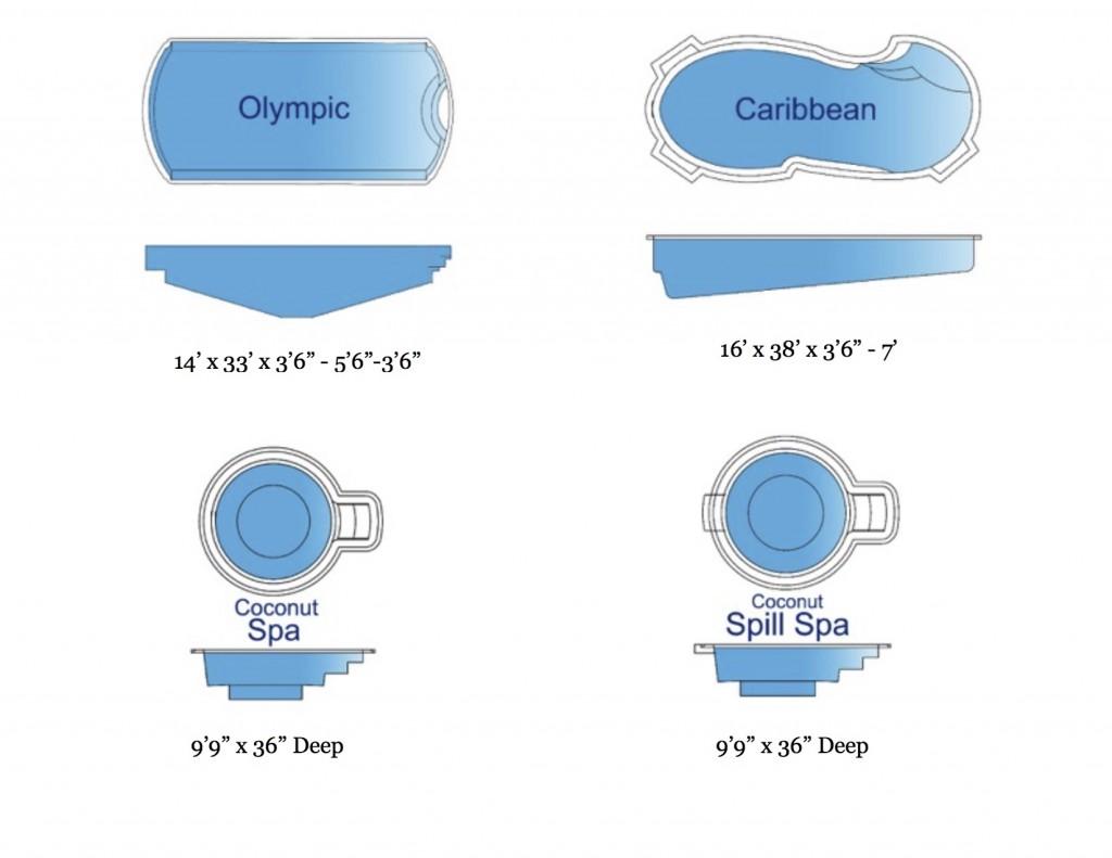 CB pool shapes 3