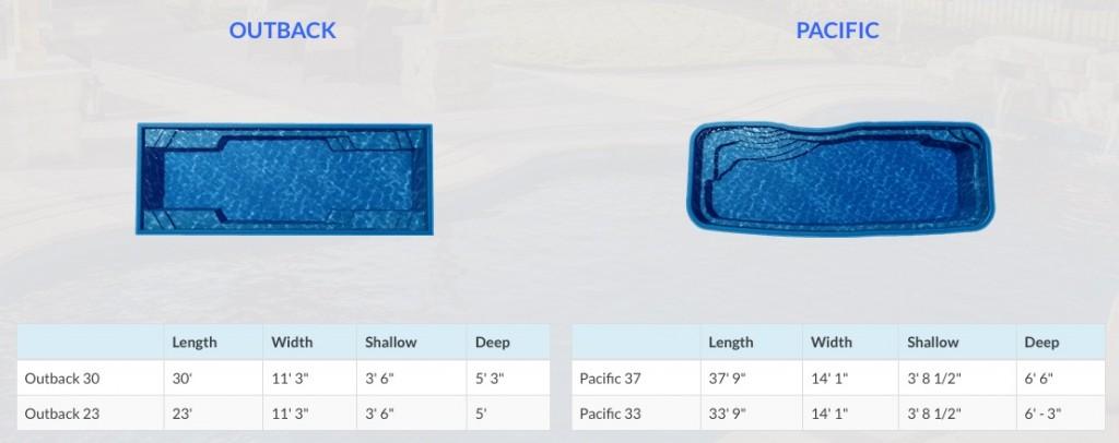 fiberglass pool barrier reef