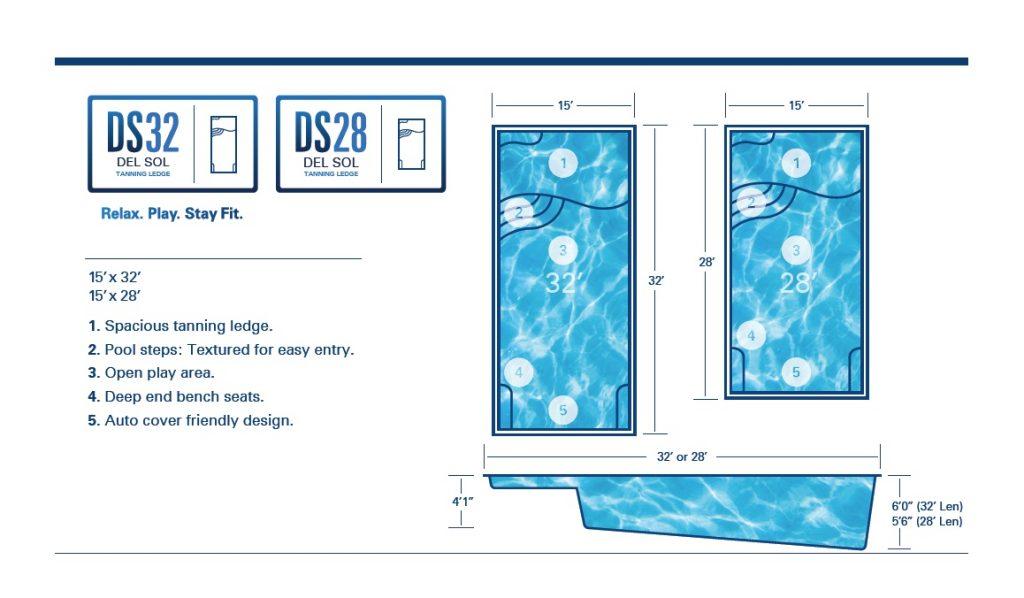 Del Sol 3228 Fiberglass Pool