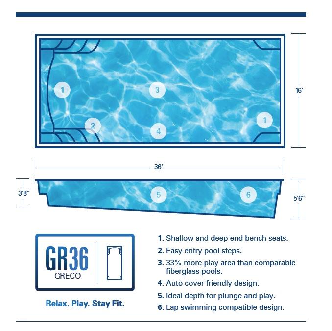 Greco 36 Fiberglass Pool