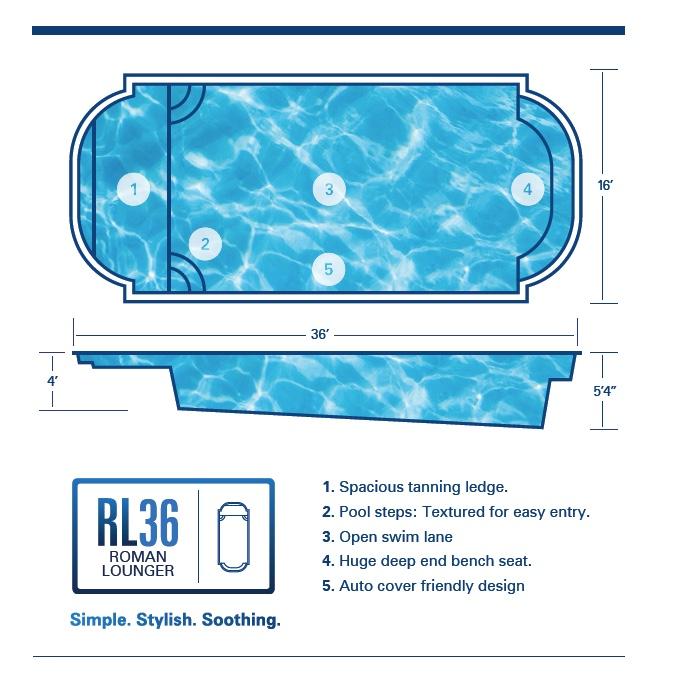 Roman Lounger 36 Fiberglass Pool
